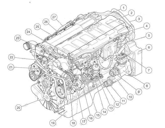 Двигатель D2676