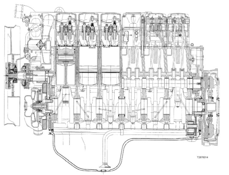 Двигатель D2876